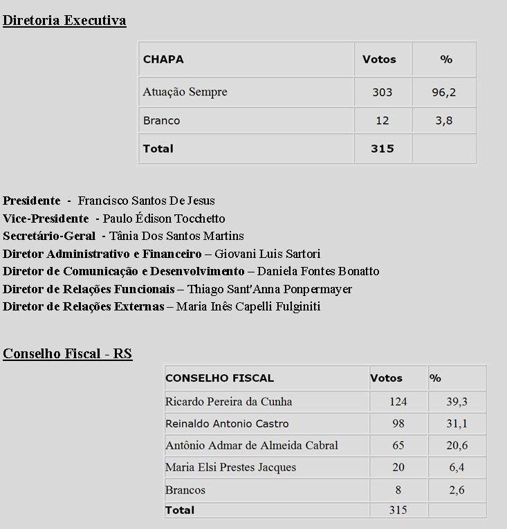 INFORMATIVO ADCAP – DR/RS Eleições ADCAP/RS – Triênio 2016-2019